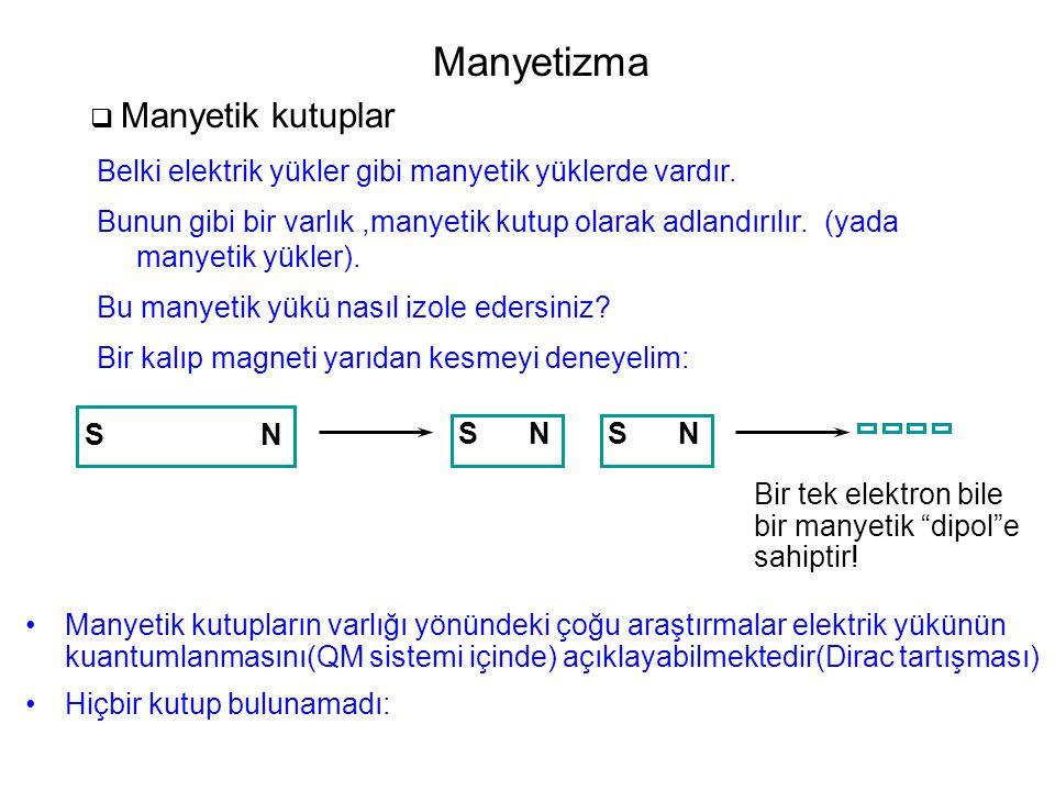 Manyetik kutupların varlığı yönündeki çoğu araştırmalar elektrik yükünün kuantumlanmasını(QM sistemi içinde) açıklayabilmektedir(Dirac tartışması) Hiçbir kutup bulunamadı: Manyetizma  Manyetik kutuplar Belki elektrik yükler gibi manyetik yüklerde vardır.