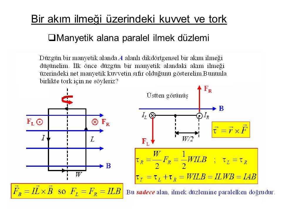  Manyetik alana paralel ilmek düzlemi Bir akım ilmeği üzerindeki kuvvet ve tork