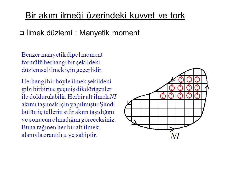 Bir akım ilmeği üzerindeki kuvvet ve tork  İlmek düzlemi : Manyetik moment Benzer manyetik dipol moment formülü herhangi bir şekildeki düzlemsel ilme