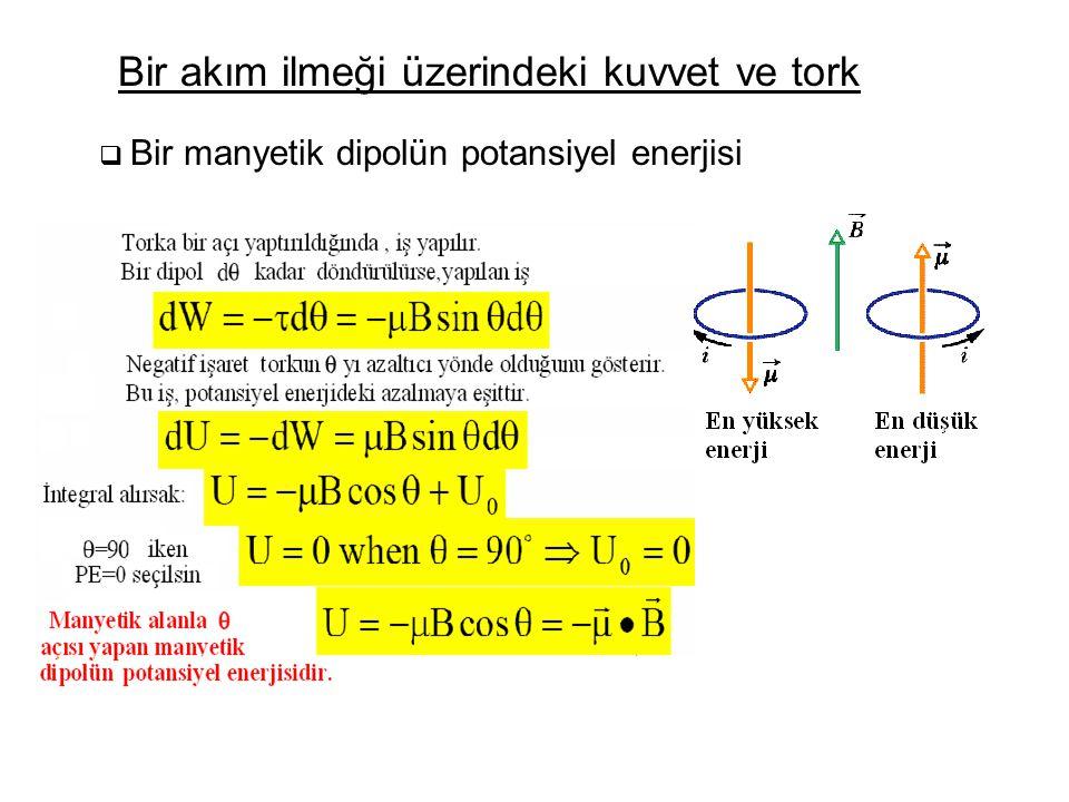 Bir akım ilmeği üzerindeki kuvvet ve tork  Bir manyetik dipolün potansiyel enerjisi