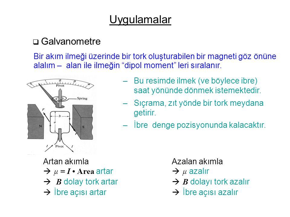 """Uygulamalar  Galvanometre Bir akım ilmeği üzerinde bir tork oluşturabilen bir magneti göz önüne alalım – alan ile ilmeğin """"dipol moment"""" leri sıralan"""