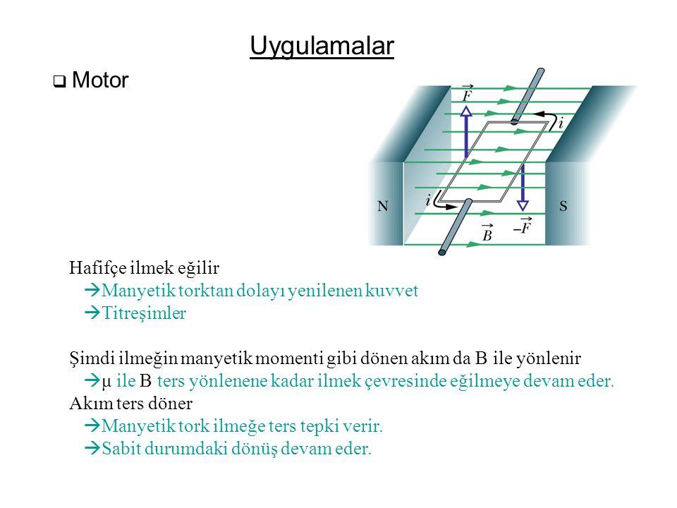 Uygulamalar  Motor Hafifçe ilmek eğilir  Manyetik torktan dolayı yenilenen kuvvet  Titreşimler Şimdi ilmeğin manyetik momenti gibi dönen akım da B ile yönlenir  μ ile B ters yönlenene kadar ilmek çevresinde eğilmeye devam eder.