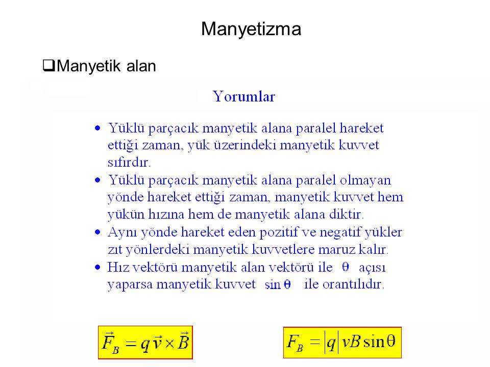 Manyetizma  Manyetik kuvvet (Lorentz kuvveti)