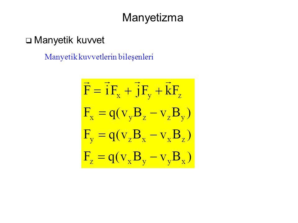 Manyetizma  Manyetik kuvvet Manyetik kuvvet F x x x v B q  v B q F = 0  v B q F 