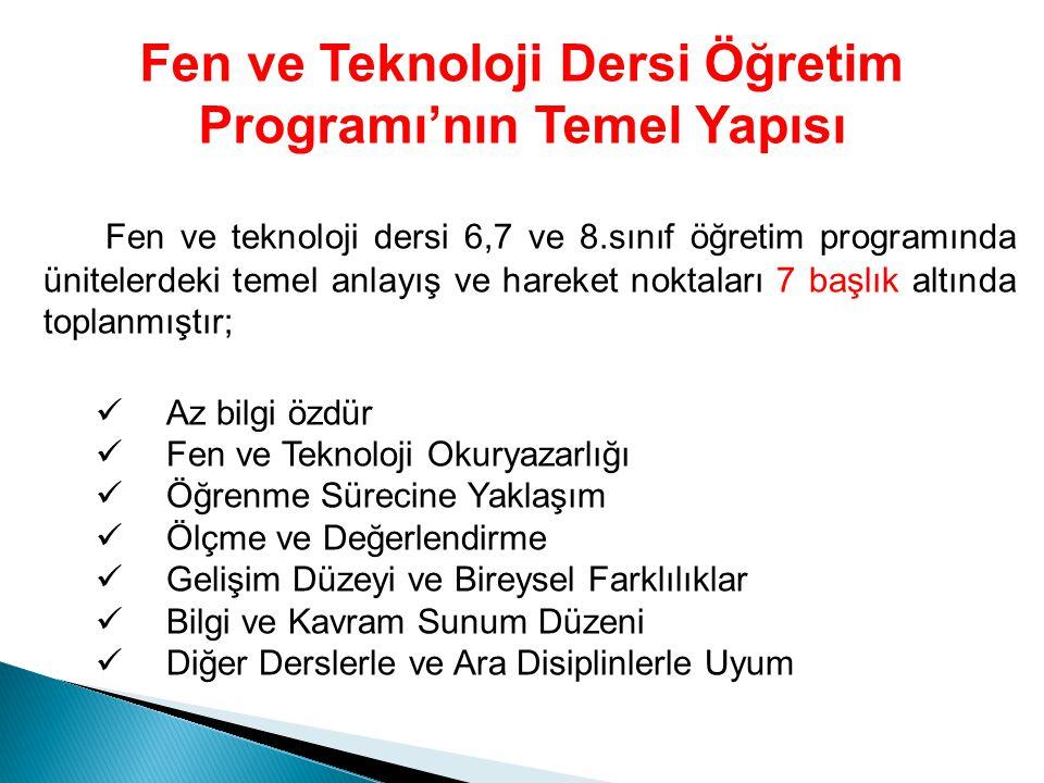 Fen ve Teknoloji Dersi Öğretim Programı'nın Temel Yapısı Fen ve teknoloji dersi 6,7 ve 8.sınıf öğretim programında ünitelerdeki temel anlayış ve harek