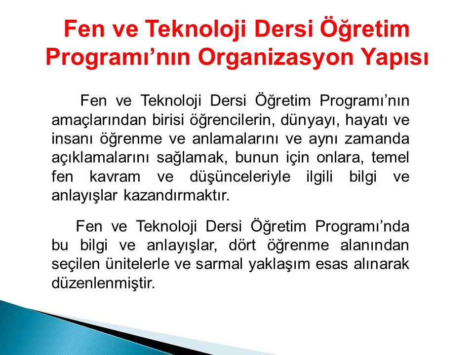 Fen ve Teknoloji Dersi Öğretim Programı'nın Organizasyon Yapısı Fen ve Teknoloji Dersi Öğretim Programı'nın amaçlarından birisi öğrencilerin, dünyayı,