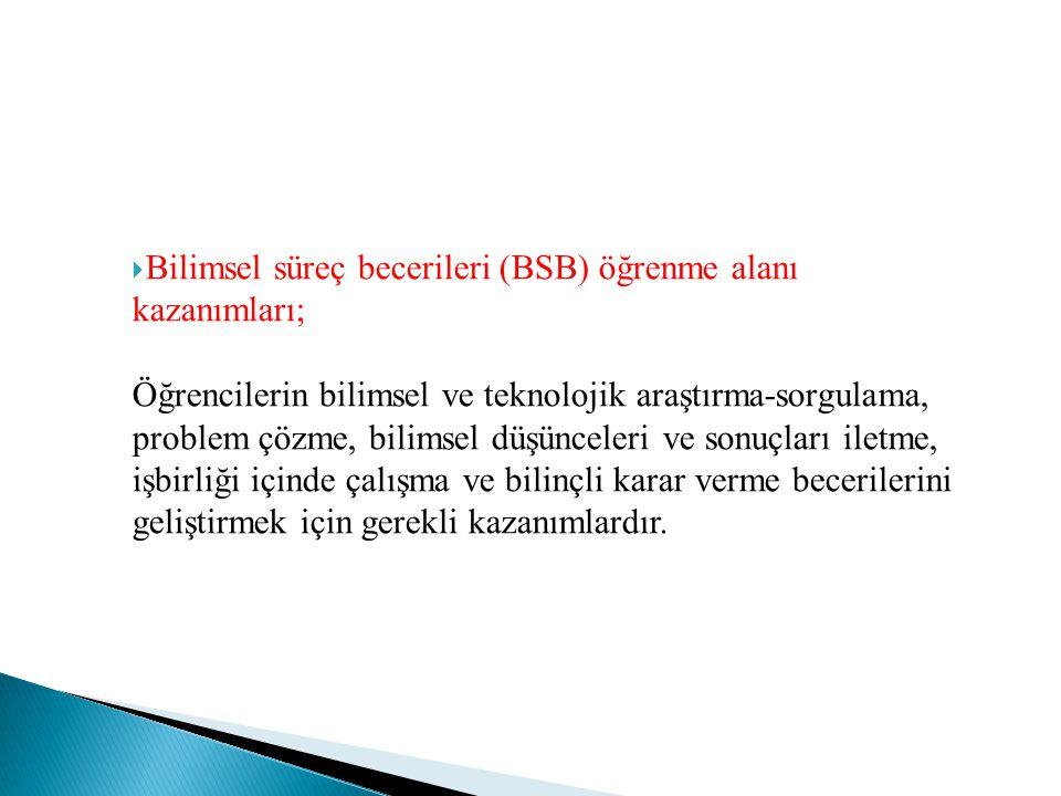  Bilimsel süreç becerileri (BSB) öğrenme alanı kazanımları; Öğrencilerin bilimsel ve teknolojik araştırma-sorgulama, problem çözme, bilimsel düşüncel