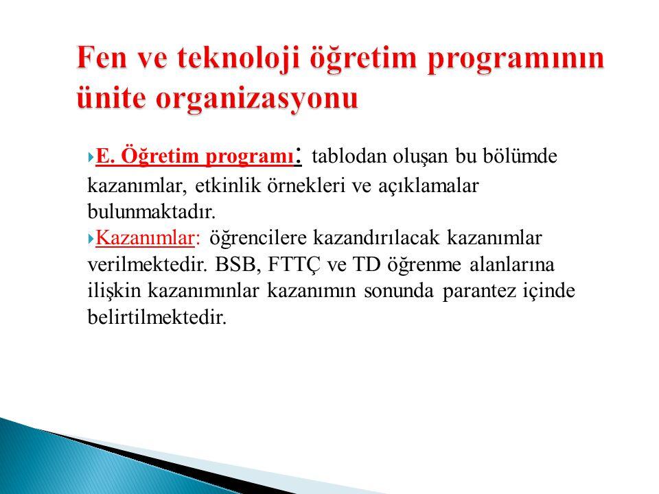 Fen ve teknoloji öğretim programının ünite organizasyonu  E. Öğretim programı : tablodan oluşan bu bölümde kazanımlar, etkinlik örnekleri ve açıklama