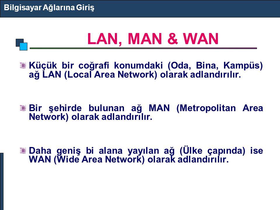 LAN, MAN & WAN Bilgisayar Ağlarına Giriş Küçük bir coğrafi konumdaki (Oda, Bina, Kampüs) ağ LAN (Local Area Network) olarak adlandırılır. Bir şehirde