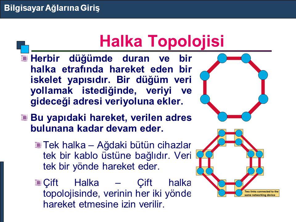 Çokgen Bağlantılı Ağ Topolojisi Çokgen bağlantılı ağ topolojisi, bütün cihazları (düğümleri) artıklık ve hata toleransı için birbirine bağlar.