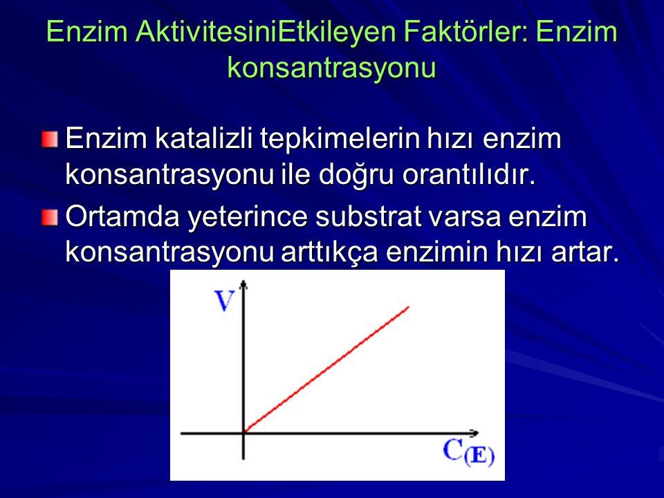 Enzim AktivitesiniEtkileyen Faktörler: Enzim konsantrasyonu Enzim katalizli tepkimelerin hızı enzim konsantrasyonu ile doğru orantılıdır. Ortamda yete