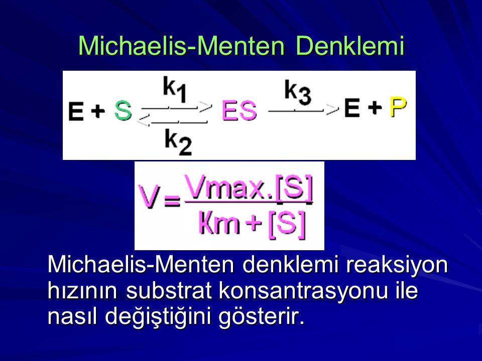 Michaelis-Menten Denklemi Michaelis-Menten denklemi reaksiyon hızının substrat konsantrasyonu ile nasıl değiştiğini gösterir.