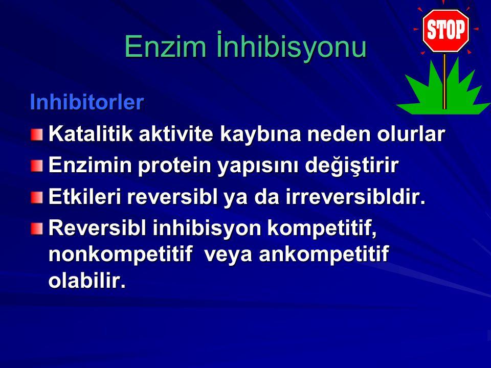 Enzim İnhibisyonu Inhibitorler Katalitik aktivite kaybına neden olurlar Enzimin protein yapısını değiştirir Etkileri reversibl ya da irreversibldir.