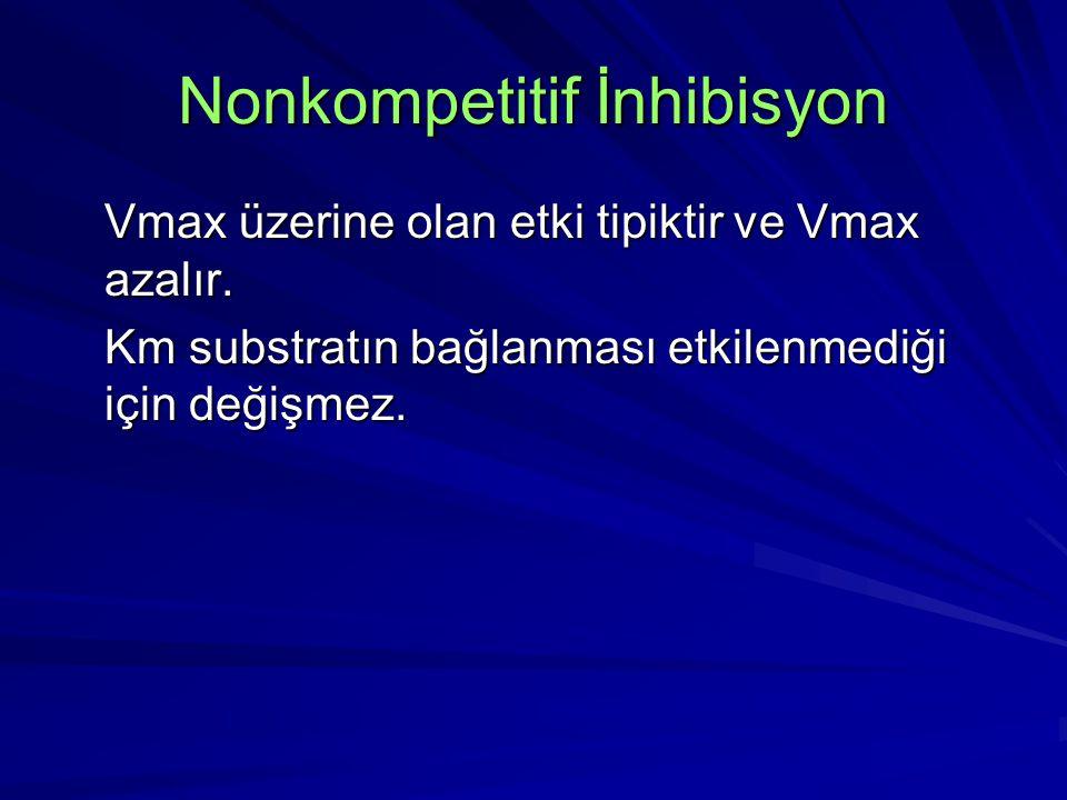 Vmax üzerine olan etki tipiktir ve Vmax azalır. Km substratın bağlanması etkilenmediği için değişmez.