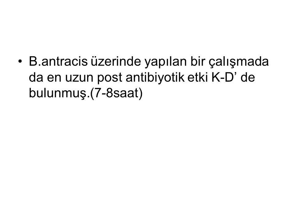 B.antracis üzerinde yapılan bir çalışmada da en uzun post antibiyotik etki K-D' de bulunmuş.(7-8saat)