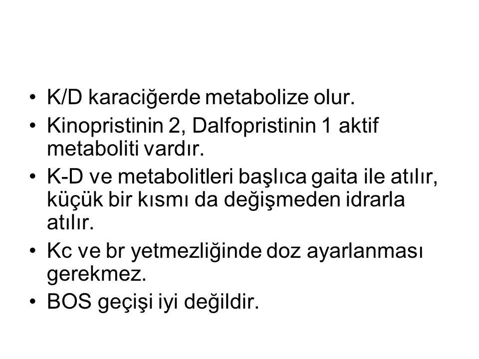 K/D karaciğerde metabolize olur.Kinopristinin 2, Dalfopristinin 1 aktif metaboliti vardır.