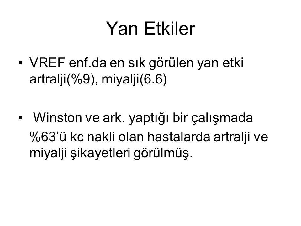 Yan Etkiler VREF enf.da en sık görülen yan etki artralji(%9), miyalji(6.6) Winston ve ark.