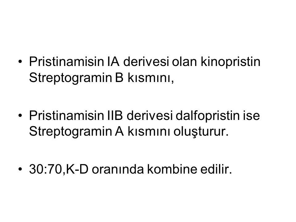 Pristinamisin IA derivesi olan kinopristin Streptogramin B kısmını, Pristinamisin IIB derivesi dalfopristin ise Streptogramin A kısmını oluşturur.