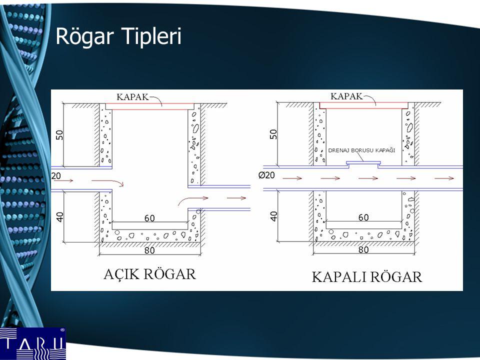 Rögarın fonksiyonları : Yağmur gibi yüzey sularının drenajı Atık sularının nakli Kanalizasyonların nakli Atık sularda oluşan gazların kanaldan uzaklaştırılması