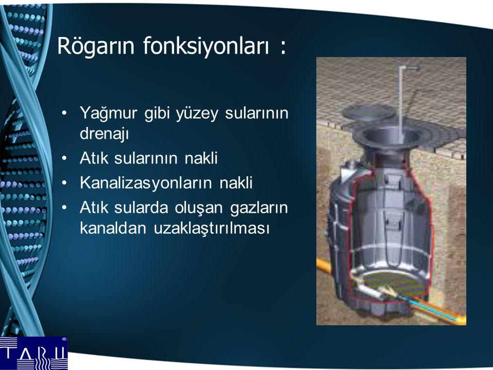 Rögarın fonksiyonları : Yağmur gibi yüzey sularının drenajı Atık sularının nakli Kanalizasyonların nakli Atık sularda oluşan gazların kanaldan uzaklaş