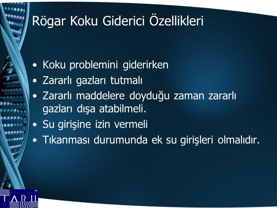 Rögar Koku Giderici Özellikleri Koku problemini giderirken Zararlı gazları tutmalı Zararlı maddelere doyduğu zaman zararlı gazları dışa atabilmeli.
