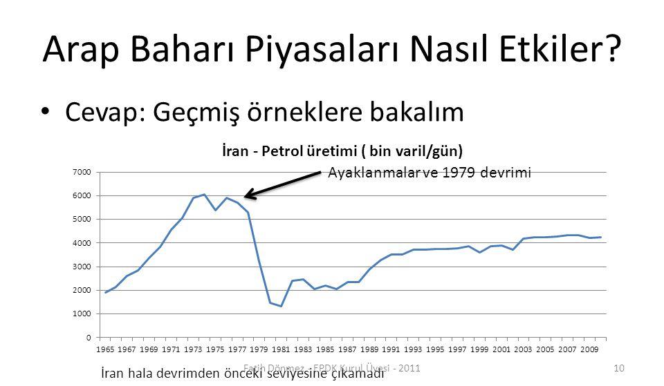 Arap Baharı Piyasaları Nasıl Etkiler? Cevap: Geçmiş örneklere bakalım Ayaklanmalar ve 1979 devrimi İran hala devrimden önceki seviyesine çıkamadı 10Fa