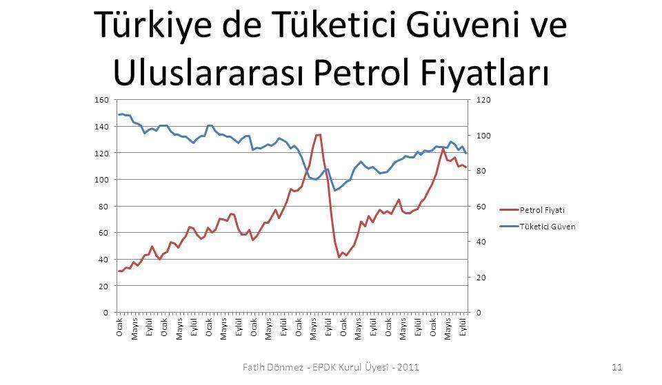 Türkiye de Tüketici Güveni ve Uluslararası Petrol Fiyatları 11Fatih Dönmez - EPDK Kurul Üyesi - 2011