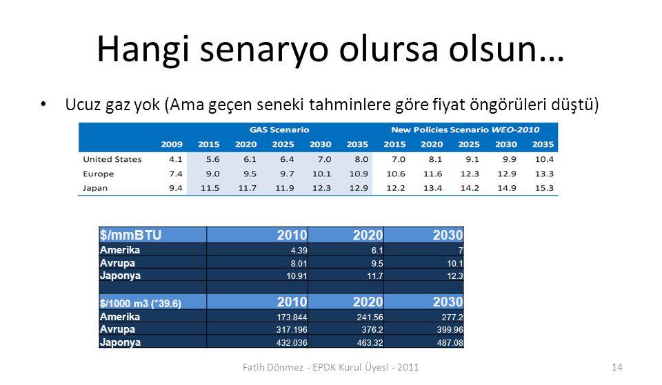 Hangi senaryo olursa olsun… Ucuz gaz yok (Ama geçen seneki tahminlere göre fiyat öngörüleri düştü) $/mmBTU201020202030 Amerika 4.396.17 Avrupa 8.019.5