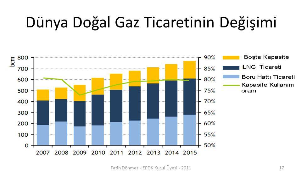 Dünya Doğal Gaz Ticaretinin Değişimi 17Fatih Dönmez - EPDK Kurul Üyesi - 2011