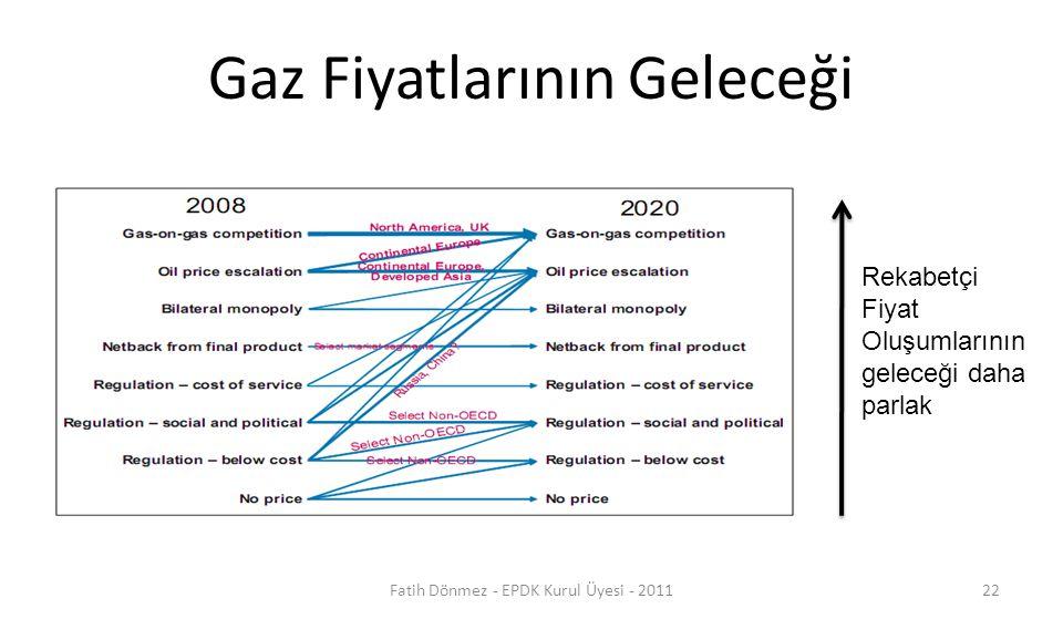 Gaz Fiyatlarının Geleceği Rekabetçi Fiyat Oluşumlarının geleceği daha parlak 22Fatih Dönmez - EPDK Kurul Üyesi - 2011