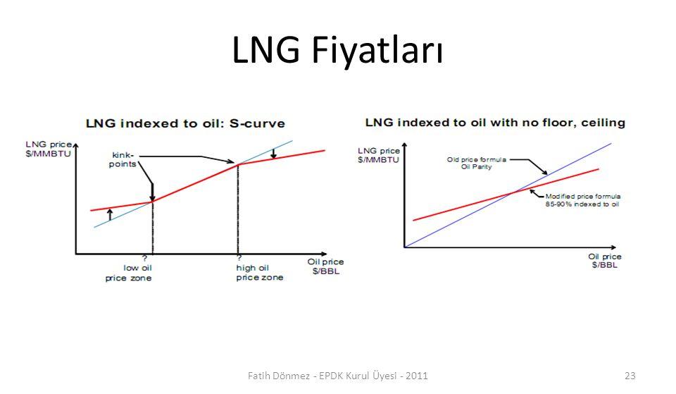 LNG Fiyatları 23Fatih Dönmez - EPDK Kurul Üyesi - 2011