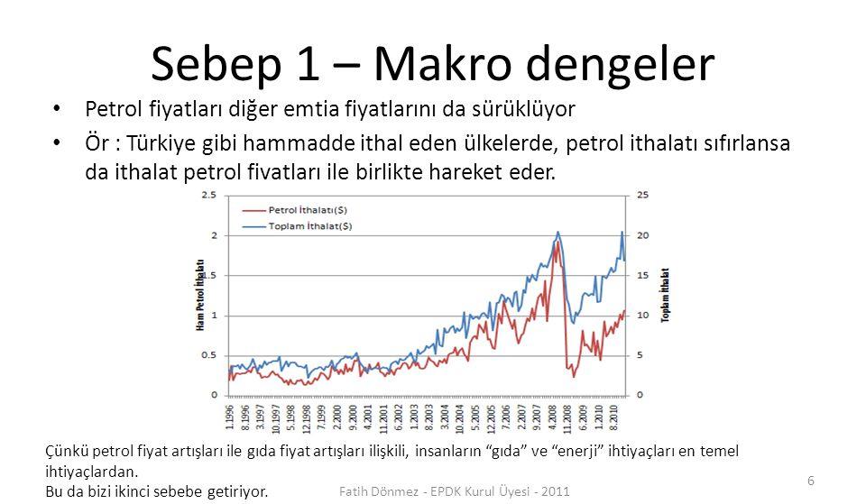 Sebep 1 – Makro dengeler Petrol fiyatları diğer emtia fiyatlarını da sürüklüyor Ör : Türkiye gibi hammadde ithal eden ülkelerde, petrol ithalatı sıfır