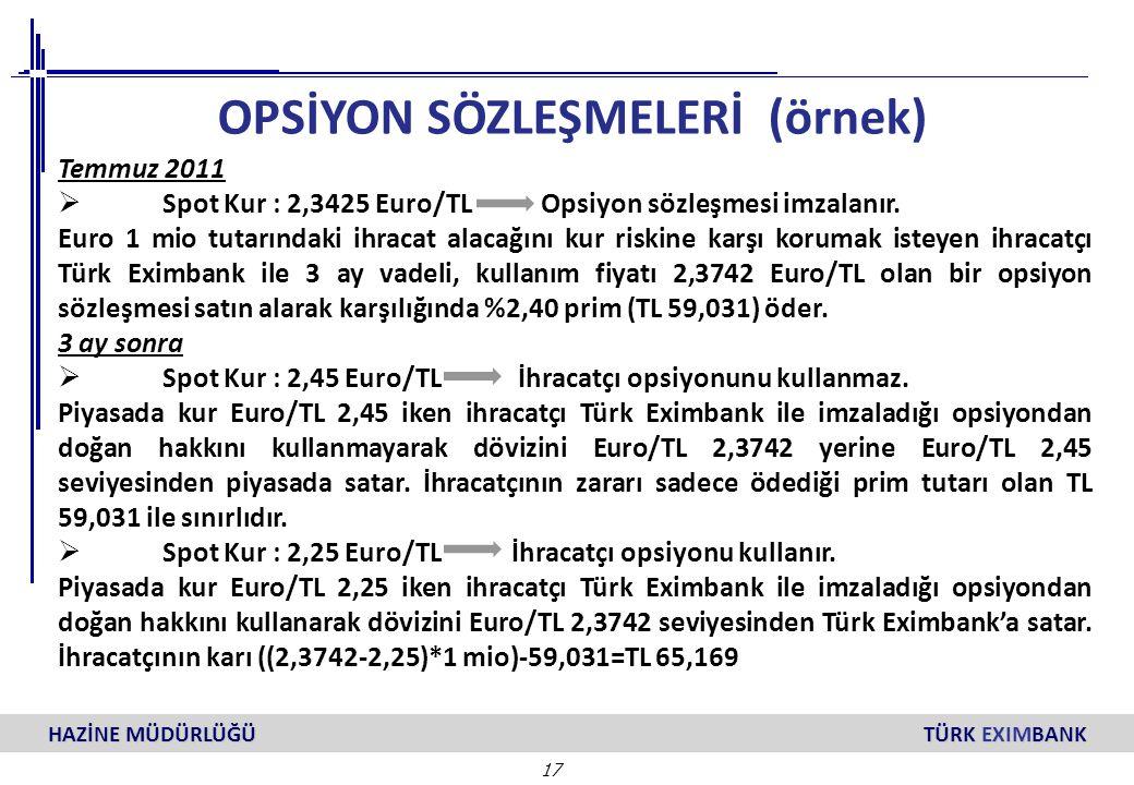 17 HAZİNE MÜDÜRLÜĞÜ TÜRK EXIMBANK OPSİYON SÖZLEŞMELERİ (örnek) Temmuz 2011  Spot Kur : 2,3425 Euro/TL Opsiyon sözleşmesi imzalanır. Euro 1 mio tutarı