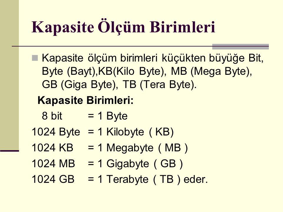 Kapasite Ölçüm Birimleri Kapasite ölçüm birimleri küçükten büyüğe Bit, Byte (Bayt),KB(Kilo Byte), MB (Mega Byte), GB (Giga Byte), TB (Tera Byte).