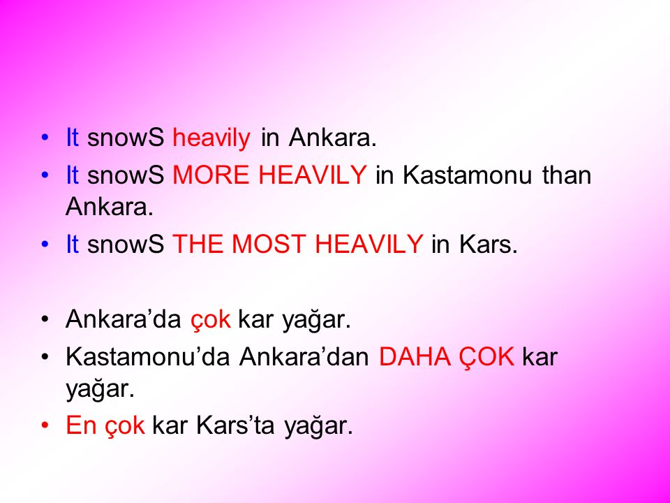 It snowS heavily in Ankara. It snowS MORE HEAVILY in Kastamonu than Ankara.