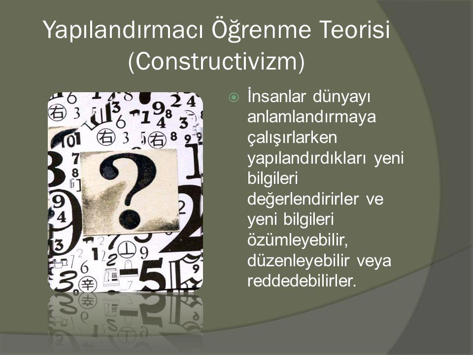 Yapılandırmacı Öğrenme Teorisi (Constructivizm)  İnsanlar dünyayı anlamlandırmaya çalışırlarken yapılandırdıkları yeni bilgileri değerlendirirler ve yeni bilgileri özümleyebilir, düzenleyebilir veya reddedebilirler.