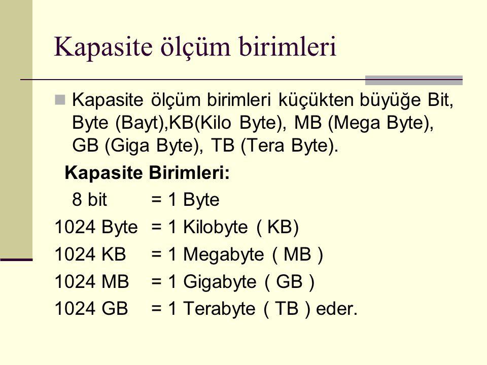 Kapasite ölçüm birimleri Kapasite ölçüm birimleri küçükten büyüğe Bit, Byte (Bayt),KB(Kilo Byte), MB (Mega Byte), GB (Giga Byte), TB (Tera Byte). Kapa