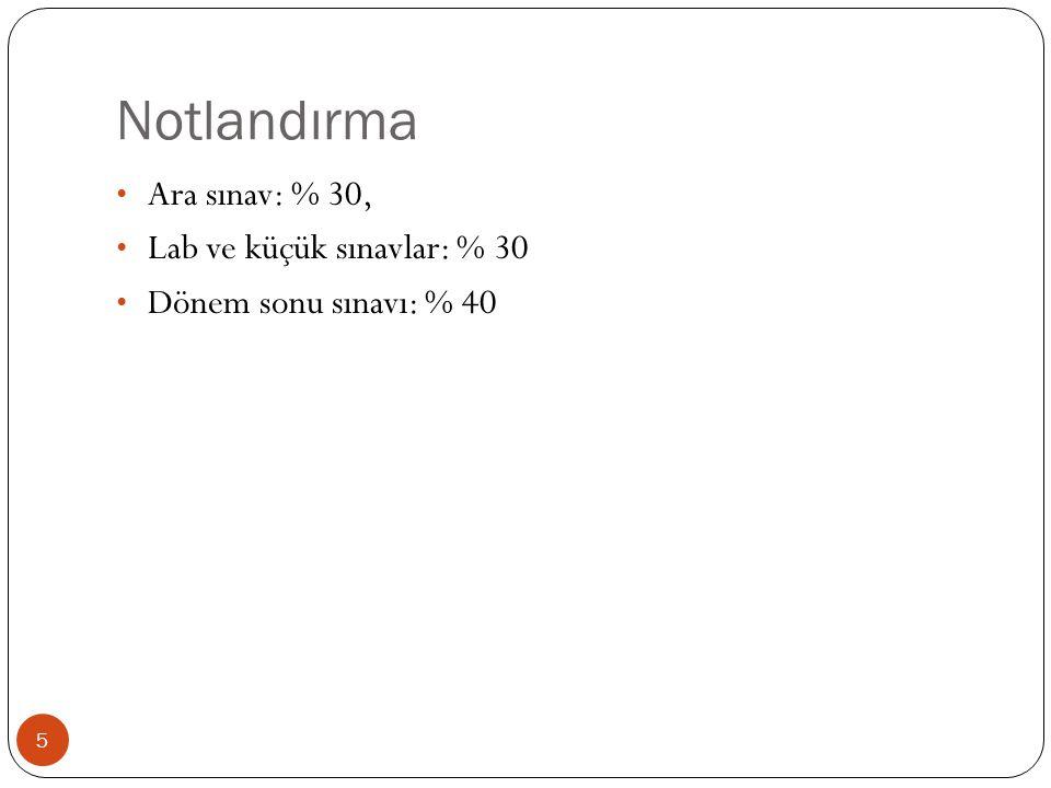 Hexadecimal'den binary'ye çevrim örneği 66 Örnek: (A7) 16 = (1010 0111) 2