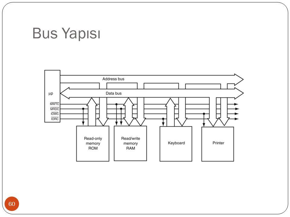 Bus Yapısı 60