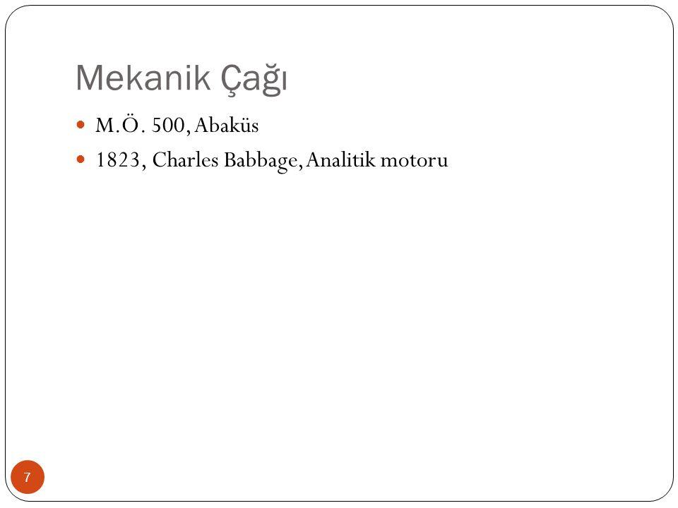 Mekanik Çağı 7 M.Ö. 500, Abaküs 1823, Charles Babbage, Analitik motoru