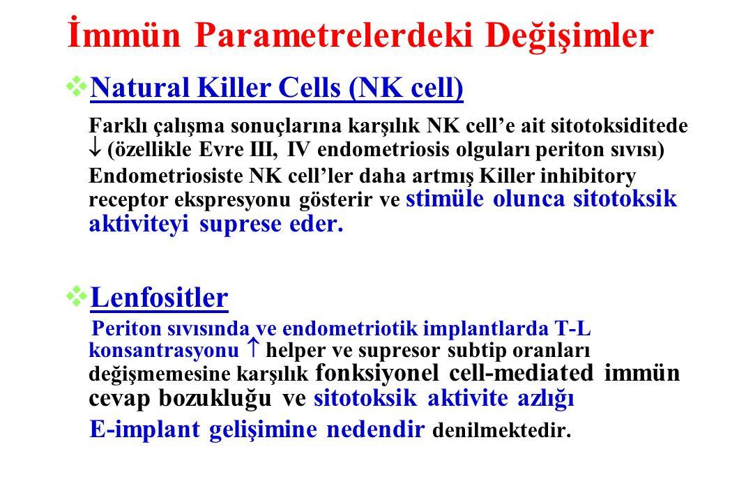 İmmün Parametrelerdeki Değişimler vNatural Killer Cells (NK cell) Farklı çalışma sonuçlarına karşılık NK cell'e ait sitotoksiditede  (özellikle Evre