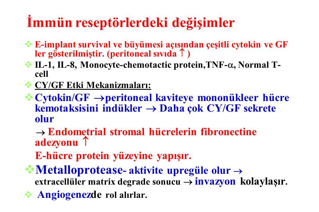 İmmün reseptörlerdeki değişimler  E-implant survival ve büyümesi açısından çeşitli cytokin ve GF ler gösterilmiştir. (peritoneal sıvıda  )  IL-1, I