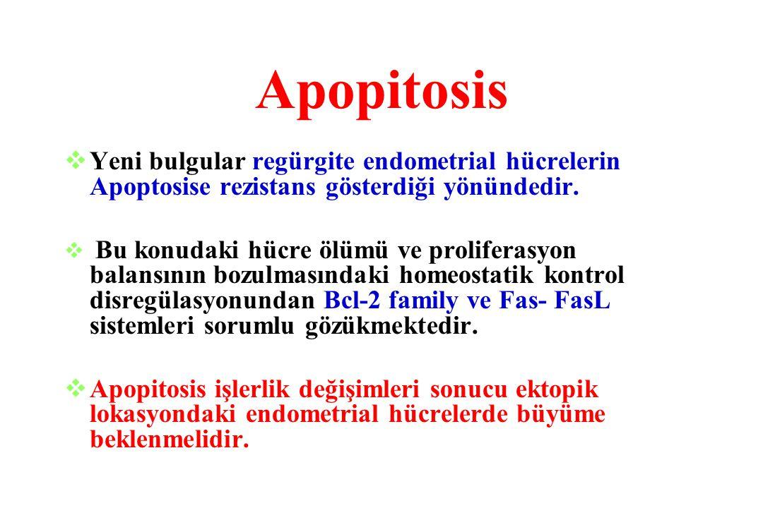 Apopitosis  Yeni bulgular regürgite endometrial hücrelerin Apoptosise rezistans gösterdiği yönündedir.  Bu konudaki hücre ölümü ve proliferasyon bal