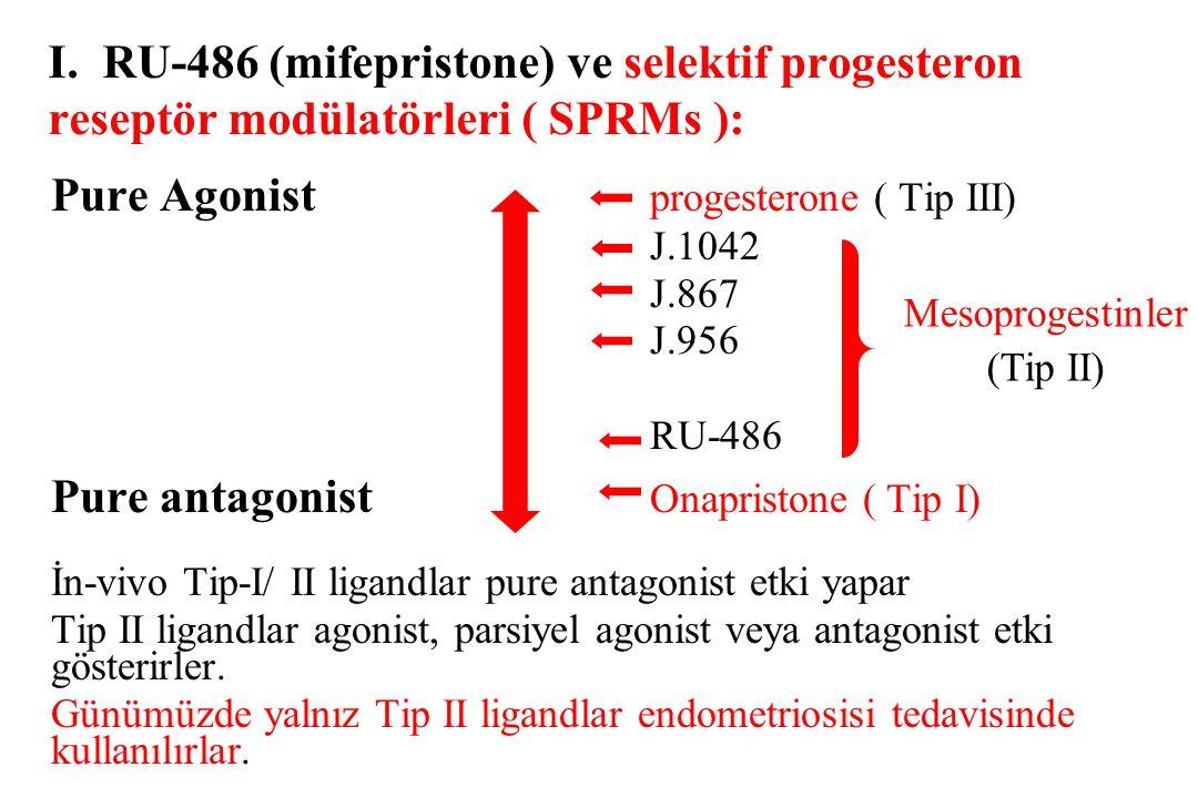 I. RU-486 (mifepristone) ve selektif progesteron reseptör modülatörleri ( SPRMs ): Pure Agonist progesterone ( Tip III) J.1042 J.867 J.956 RU-486 Pure