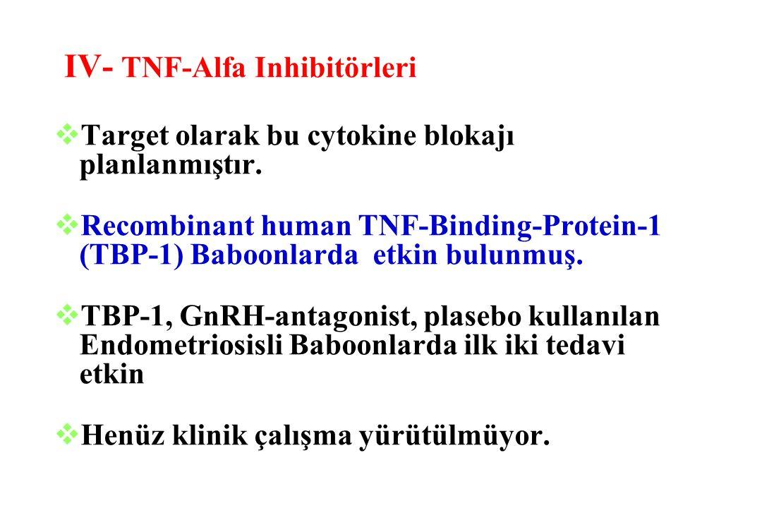 vTarget olarak bu cytokine blokajı planlanmıştır. vRecombinant human TNF-Binding-Protein-1 (TBP-1) Baboonlarda etkin bulunmuş. vTBP-1, GnRH-antagonist