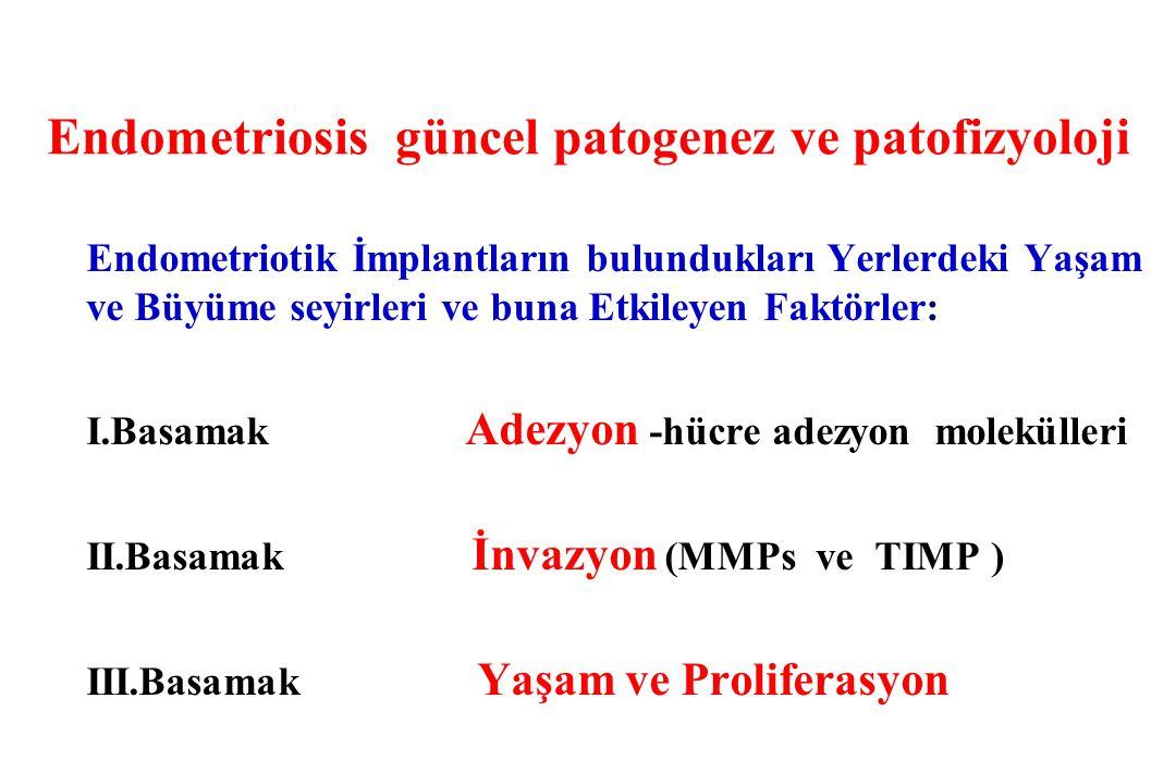 Endometriosis güncel patogenez ve patofizyoloji Endometriotik İmplantların bulundukları Yerlerdeki Yaşam ve Büyüme seyirleri ve buna Etkileyen Faktörl