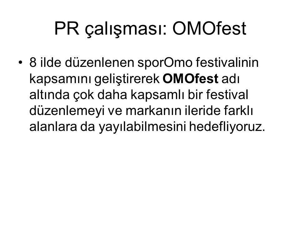 PR çalışması: OMOfest 8 ilde düzenlenen sporOmo festivalinin kapsamını geliştirerek OMOfest adı altında çok daha kapsamlı bir festival düzenlemeyi ve