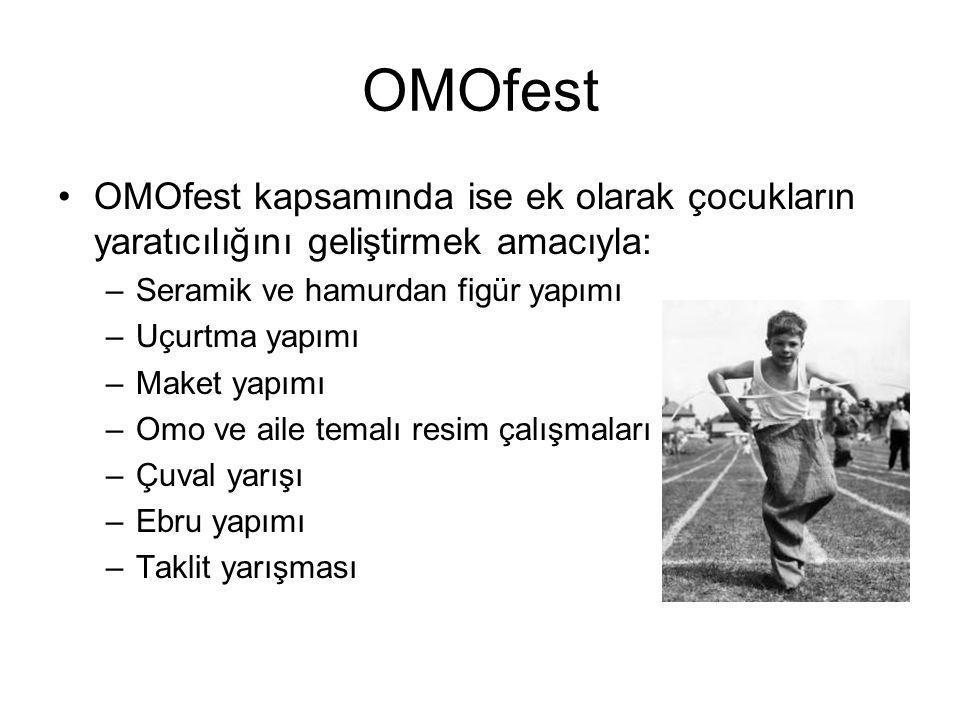 OMOfest OMOfest kapsamında ise ek olarak çocukların yaratıcılığını geliştirmek amacıyla: –Seramik ve hamurdan figür yapımı –Uçurtma yapımı –Maket yapı