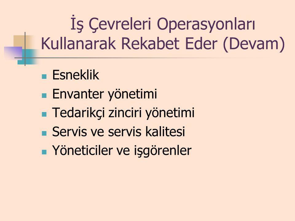 İş Çevreleri Operasyonları Kullanarak Rekabet Eder (Devam) Esneklik Envanter yönetimi Tedarikçi zinciri yönetimi Servis ve servis kalitesi Yöneticiler ve işgörenler