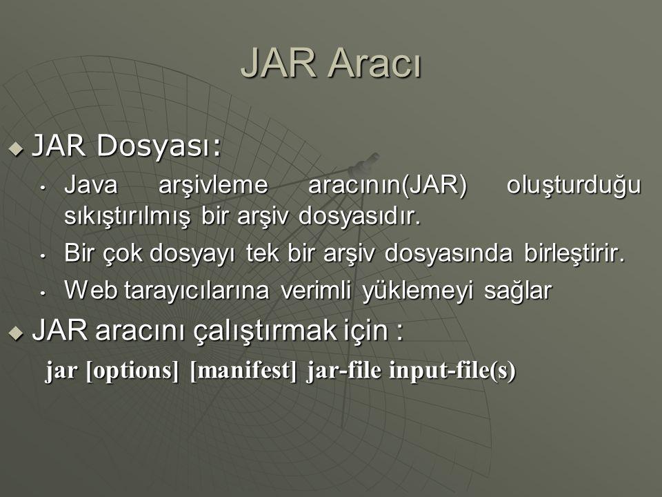 Java'da Güvenlik  JAR aracının tanımlanması  Bir JAR dosyasını oluşuturmak  Appletleri tanımak için Sayısal imzalar  Güvenlik anahtarı aracı oluşt